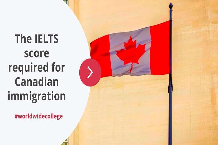 IELTS Canada